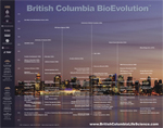 British Columbia BioEvolution Poster